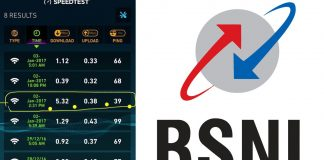 BSNL_speed test